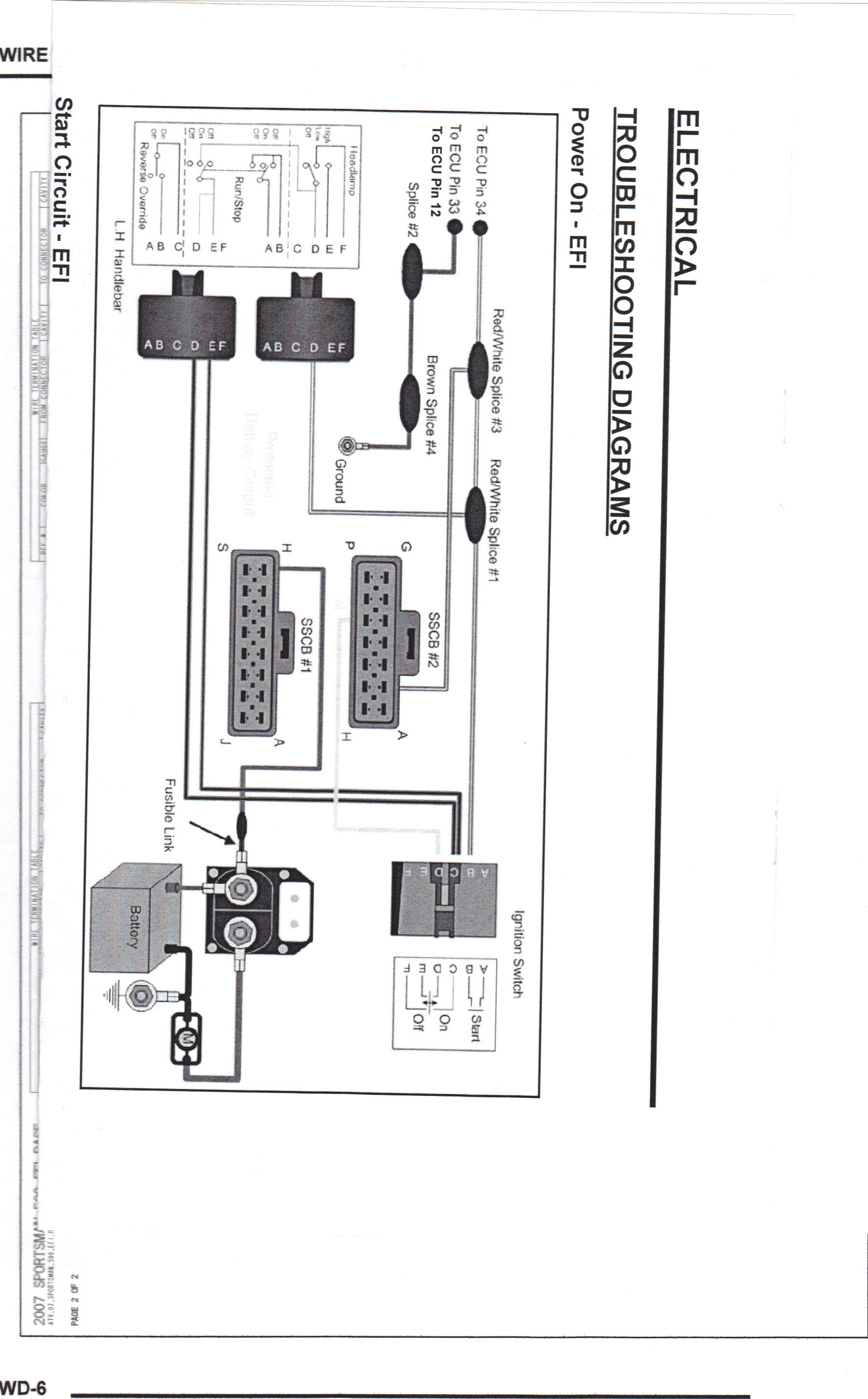 hight resolution of 2002 polaris wiring diagram wiring library2005 polaris sportsman 500 ho wiring diagram schematic diagrams rh ogmconsulting