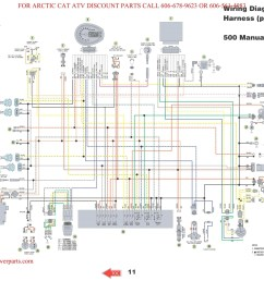 2004 polaris sportsman 400 wiring diagram sample rh wholefoodsonabudget com polaris xplorer 400 wiring diagram polaris [ 2500 x 1932 Pixel ]