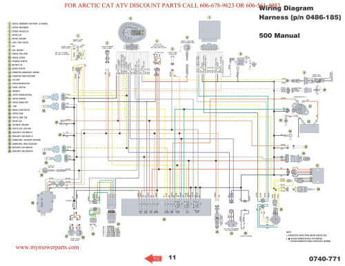small resolution of 2004 polaris sportsman 400 wiring diagram sample rh wholefoodsonabudget com polaris xplorer 400 wiring diagram polaris