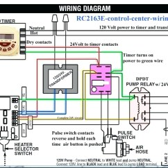 Photocell Wiring Diagram With Contactor Of Mouth And Throat 240 Volt Download