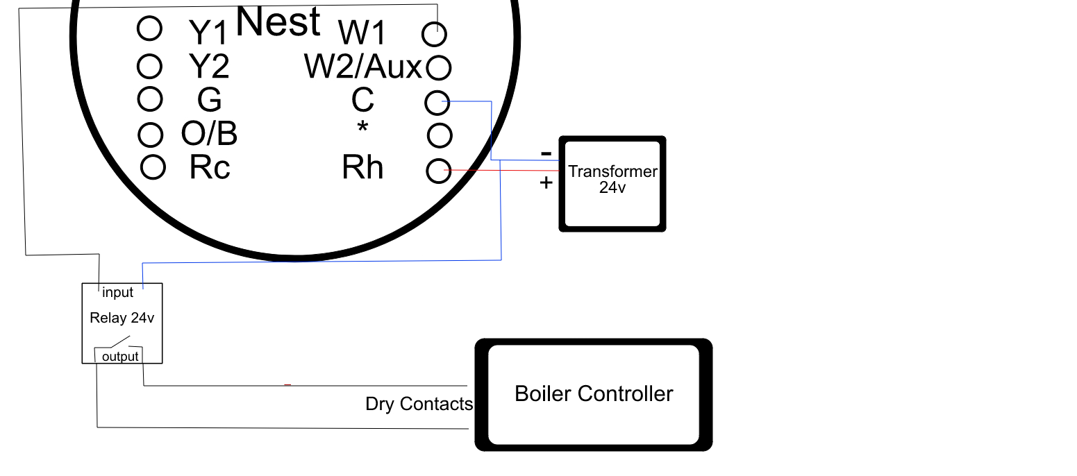 hight resolution of 24vdc relay wiring diagram wiring nest with 2 wire dry contact boiler 24v transformer and