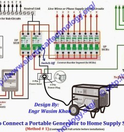 3 pole transfer switch wiring diagram how to connect portable generator to home supply system [ 1024 x 847 Pixel ]