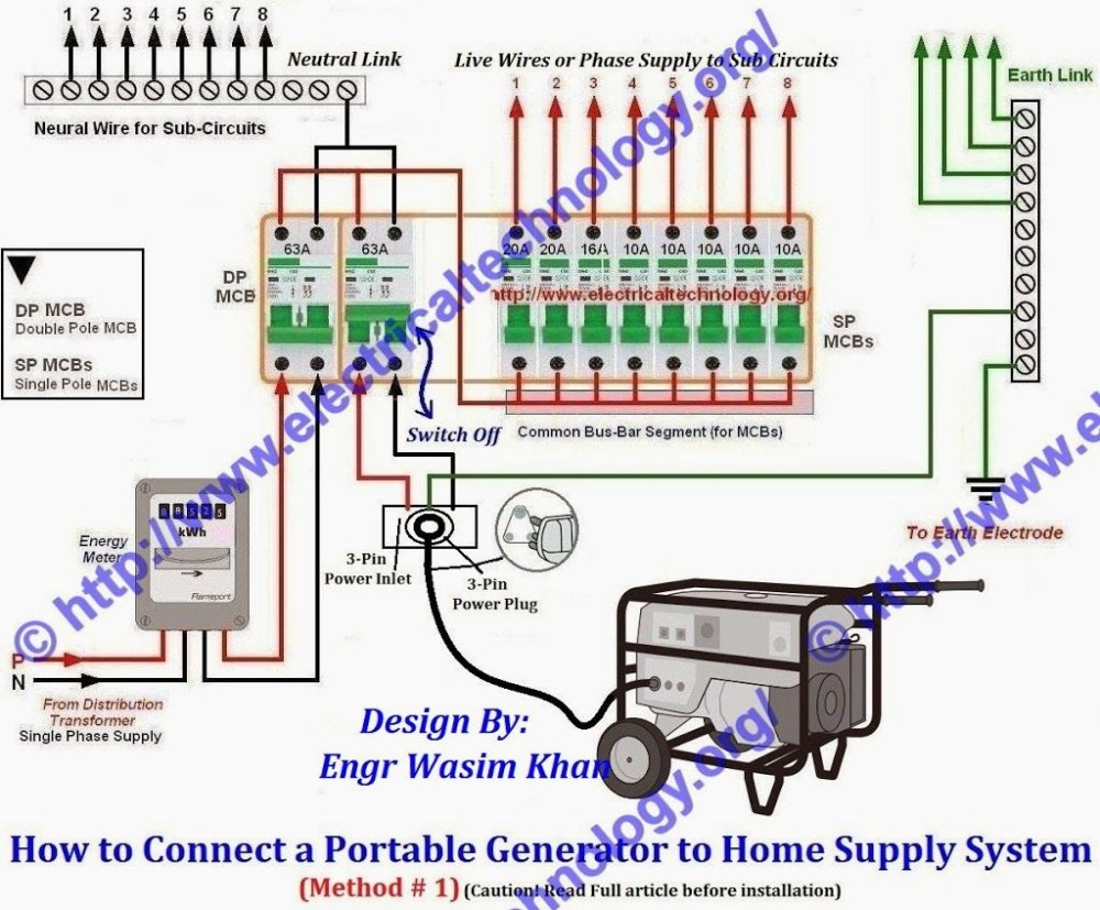 medium resolution of 3 pole transfer switch wiring diagram how to connect portable generator to home supply system