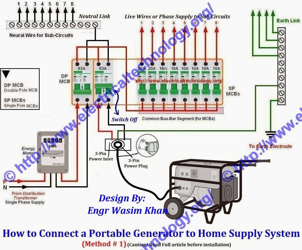 hight resolution of 3 pole transfer switch wiring diagram how to connect portable generator to home supply system