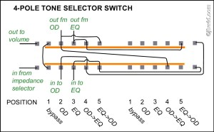3 Position Selector Switch Wiring Diagram Sample