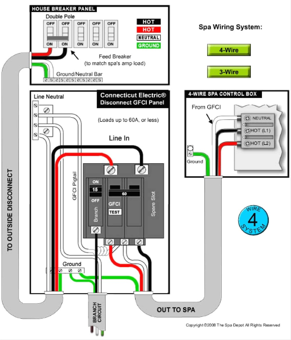 medium resolution of 4 gauge wiring 240v schematic wiring diagram perfomance wiring a 240v gfci circuit breaker 4 gauge