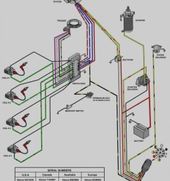 2005 mercury wiring diagram wiring diagram toolbox ignition switch diagram on 2005 mercury montego engine diagram [ 803 x 990 Pixel ]