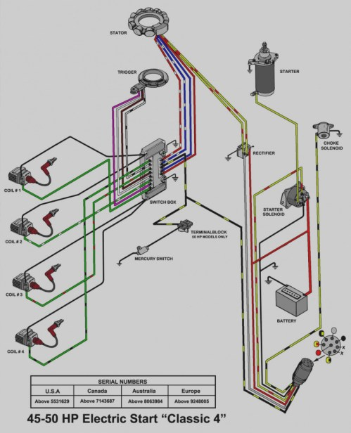 small resolution of 2005 mercury wiring diagram wiring diagram toolbox ignition switch diagram on 2005 mercury montego engine diagram