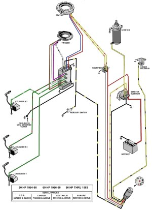 50 Hp Mercury Outboard Wiring Diagram Collection