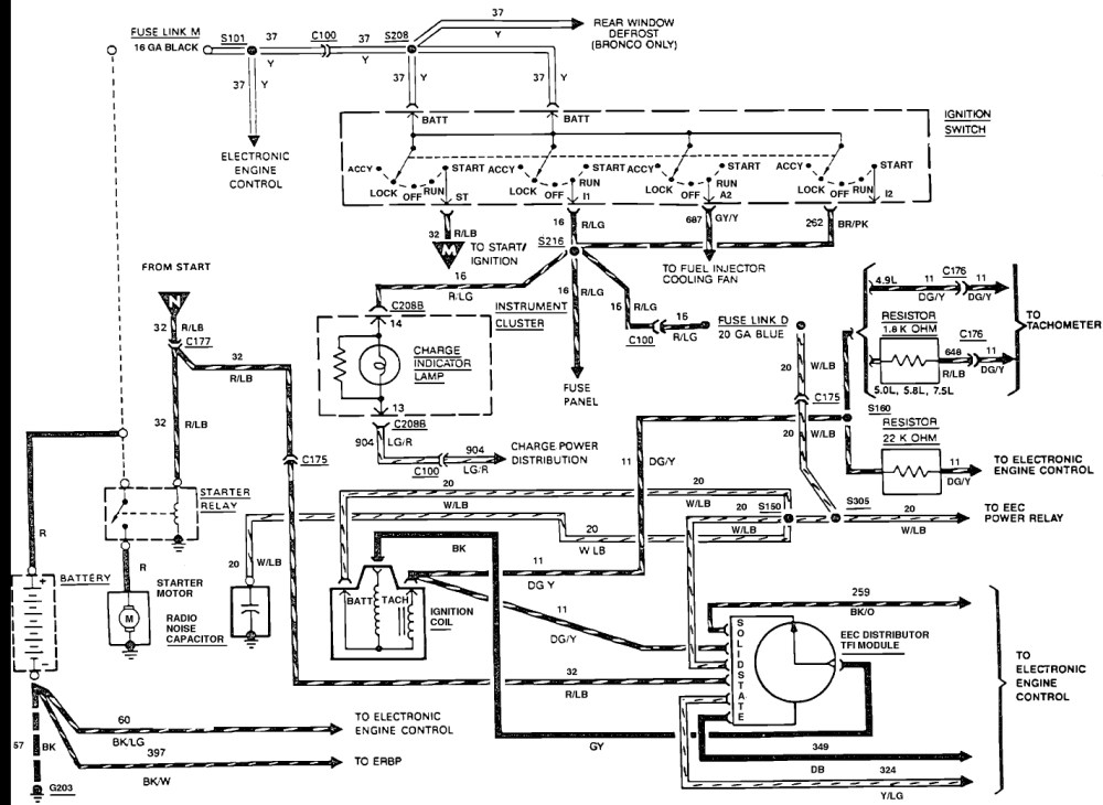 medium resolution of 1991 ford f 250 wiring diagram ign schema wiring diagram 1991 ford f350 ignition wiring diagram