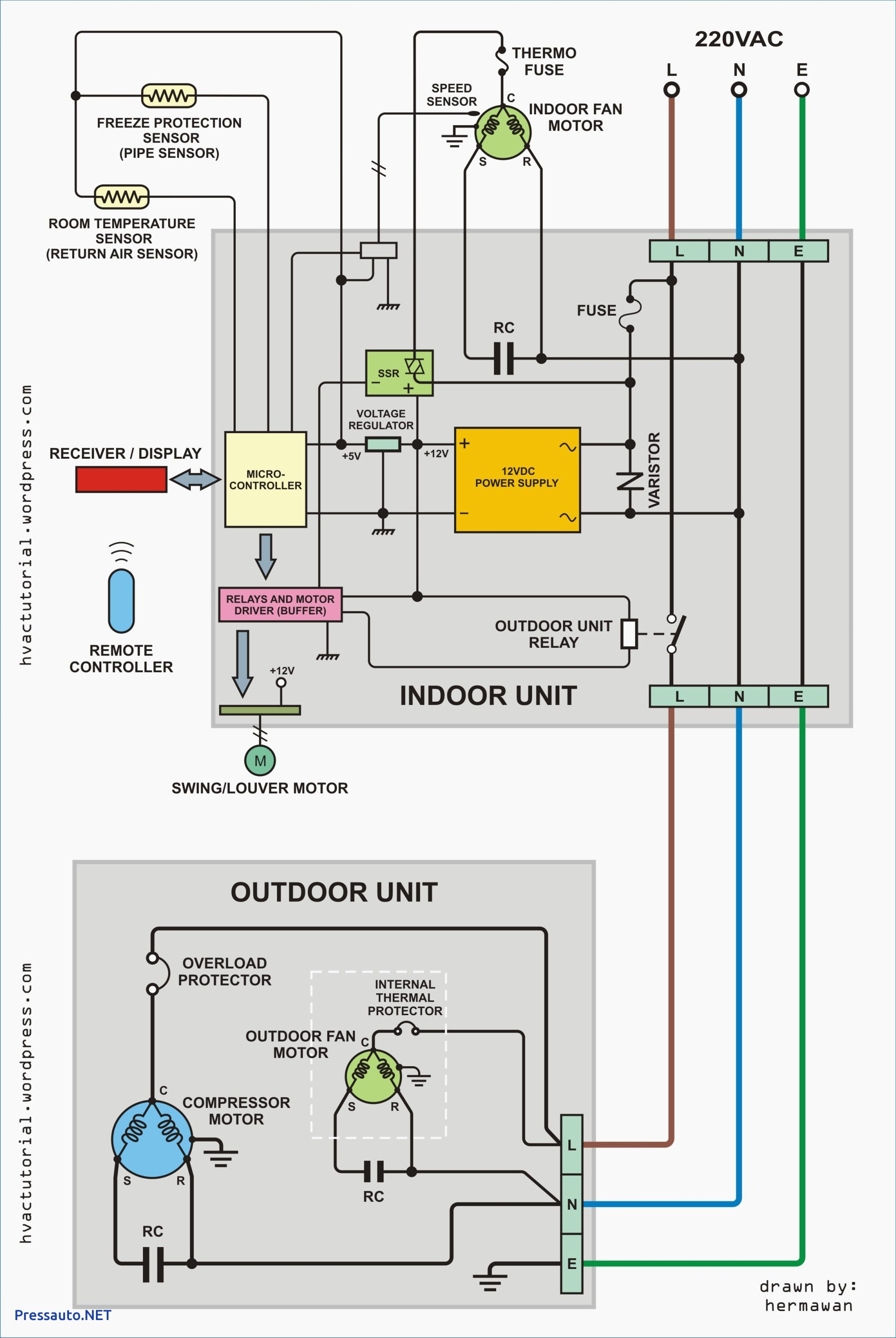 hight resolution of rtu hvac diagram wiring diagram today rtu hvac diagram