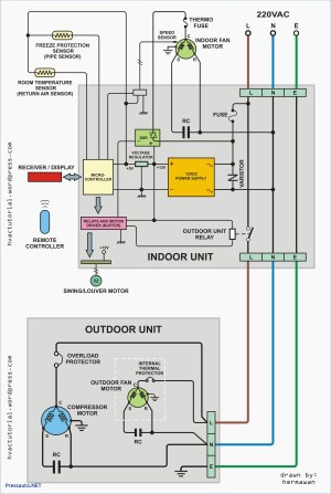 Aaon Rooftop Units Wiring Diagram Gallery