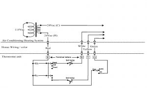 Air Conditioner thermostat Wiring Diagram Gallery