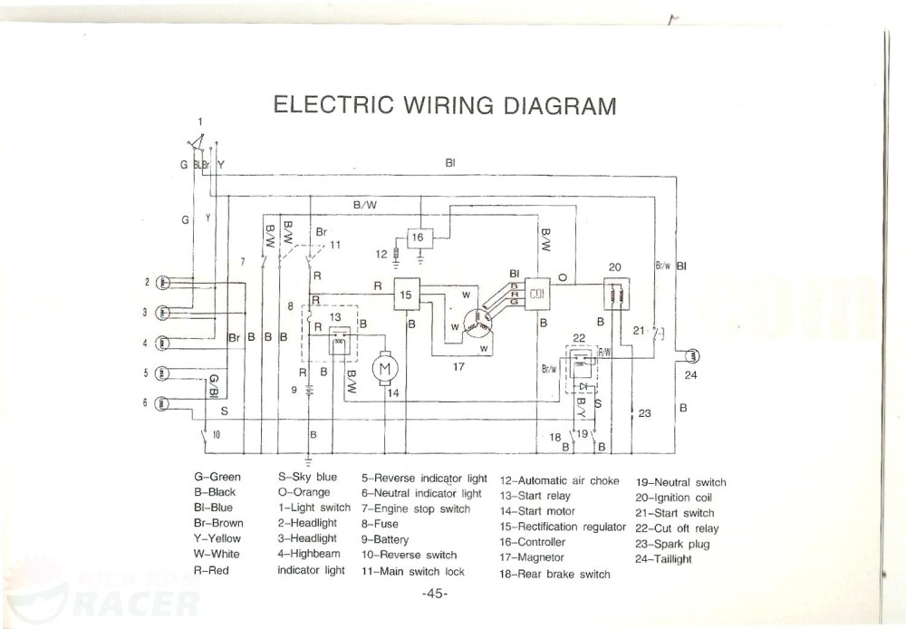 medium resolution of allen bradley mcc bucket wiring diagram allen bradley mcc bucket wiring diagram awesome fine allen