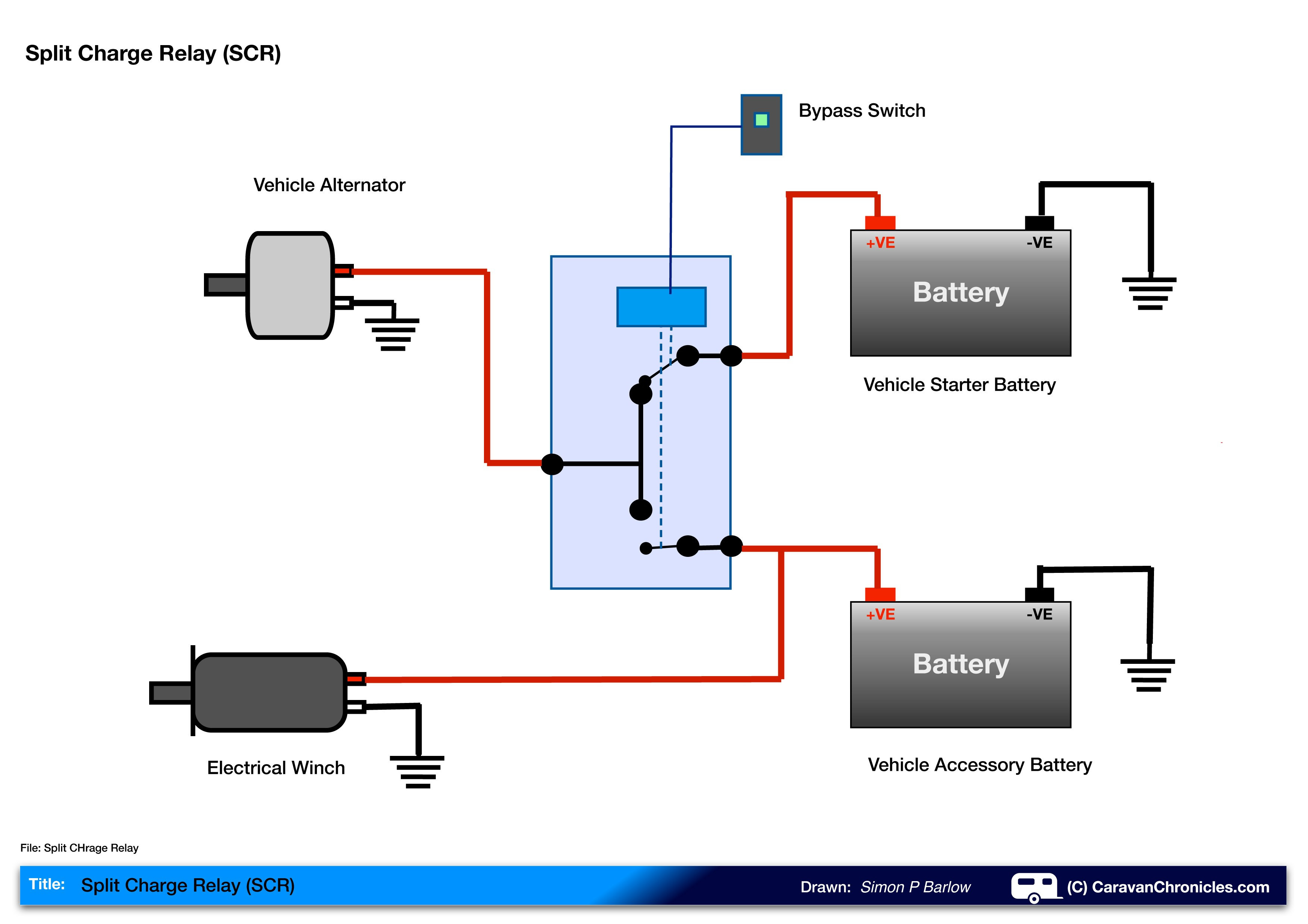 wiring diagram for caravan battery charging 99 jeep grand cherokee automatic relay collection
