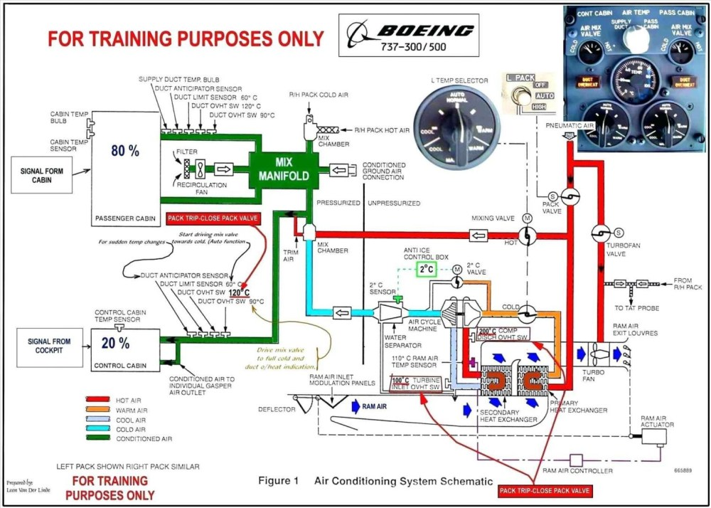 medium resolution of car air conditioning system wiring diagram pdf fabulous auto air condition system diagram central air