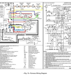 carrier furnace wiring diagram carrier furnace wiring diy enthusiasts wiring diagrams u2022 rh wiringdiagramnetwork today [ 1024 x 873 Pixel ]
