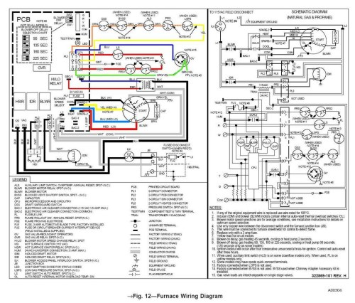 small resolution of carrier furnace wiring diagram carrier furnace wiring diy enthusiasts wiring diagrams u2022 rh wiringdiagramnetwork today