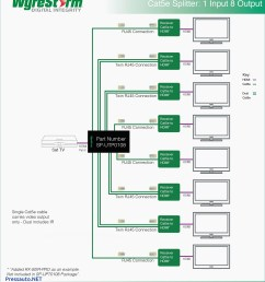 cat5 to hdmi wiring diagram wiring diagram for cat5 ethernet cable save cat5e wiring diagram [ 1960 x 2174 Pixel ]