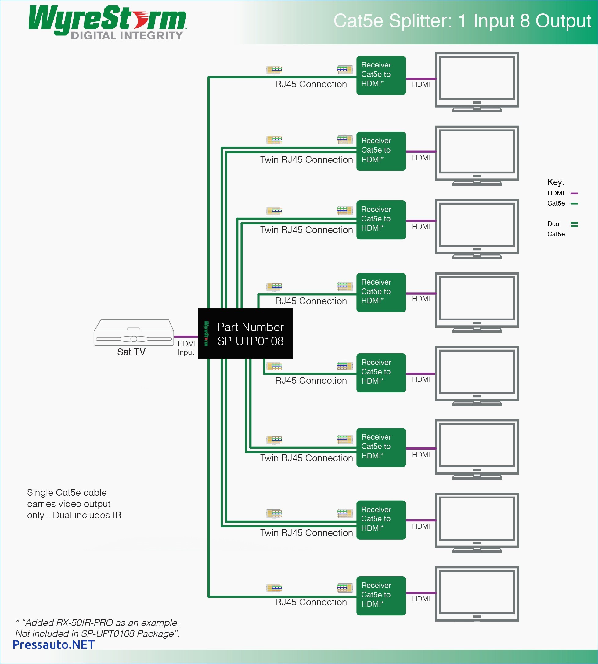hight resolution of cat5 to hdmi wiring diagram wiring diagram for cat5 ethernet cable save cat5e wiring diagram