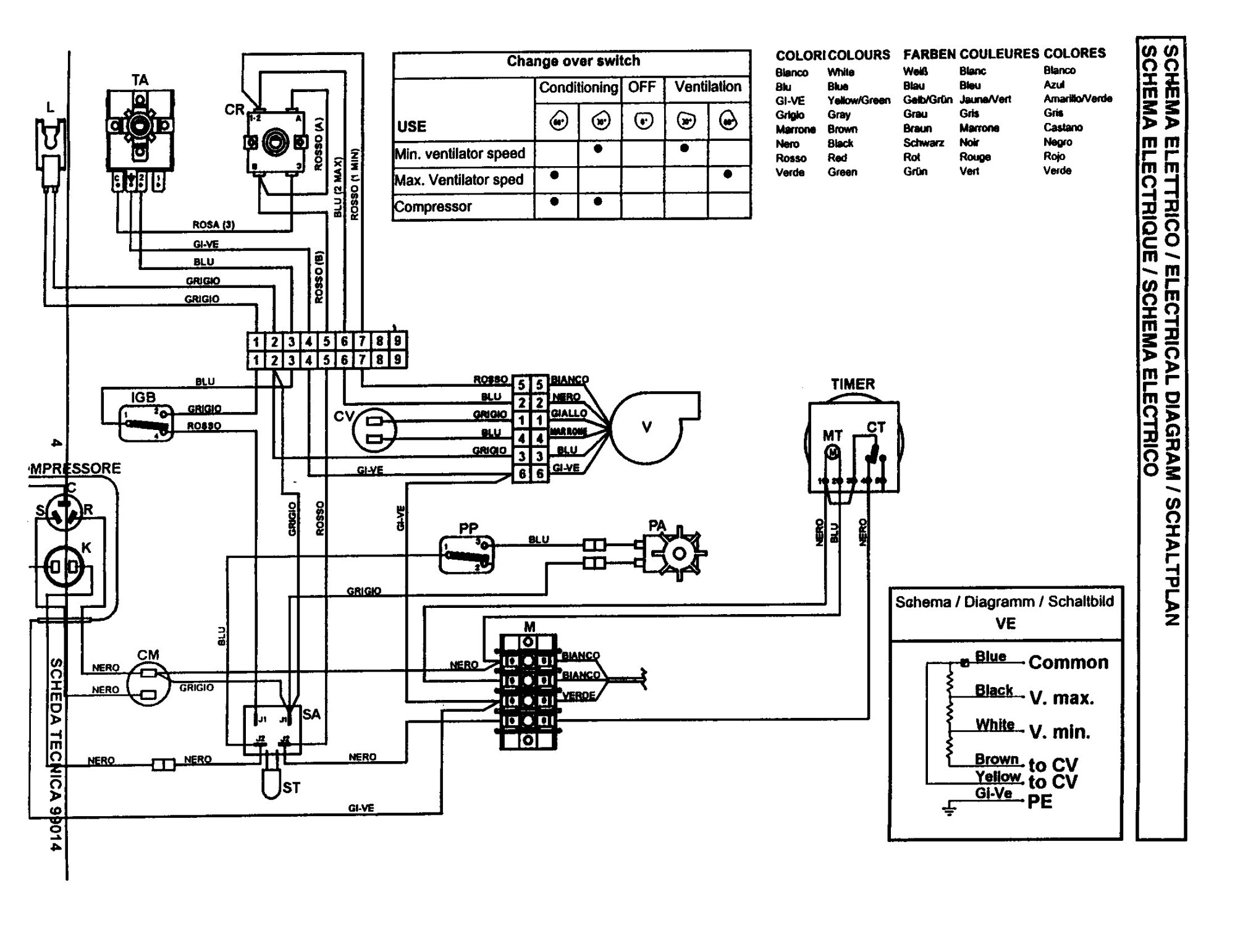 hight resolution of central air conditioner wiring diagram central air conditioner wiring diagram best wiring diagram simple hvac