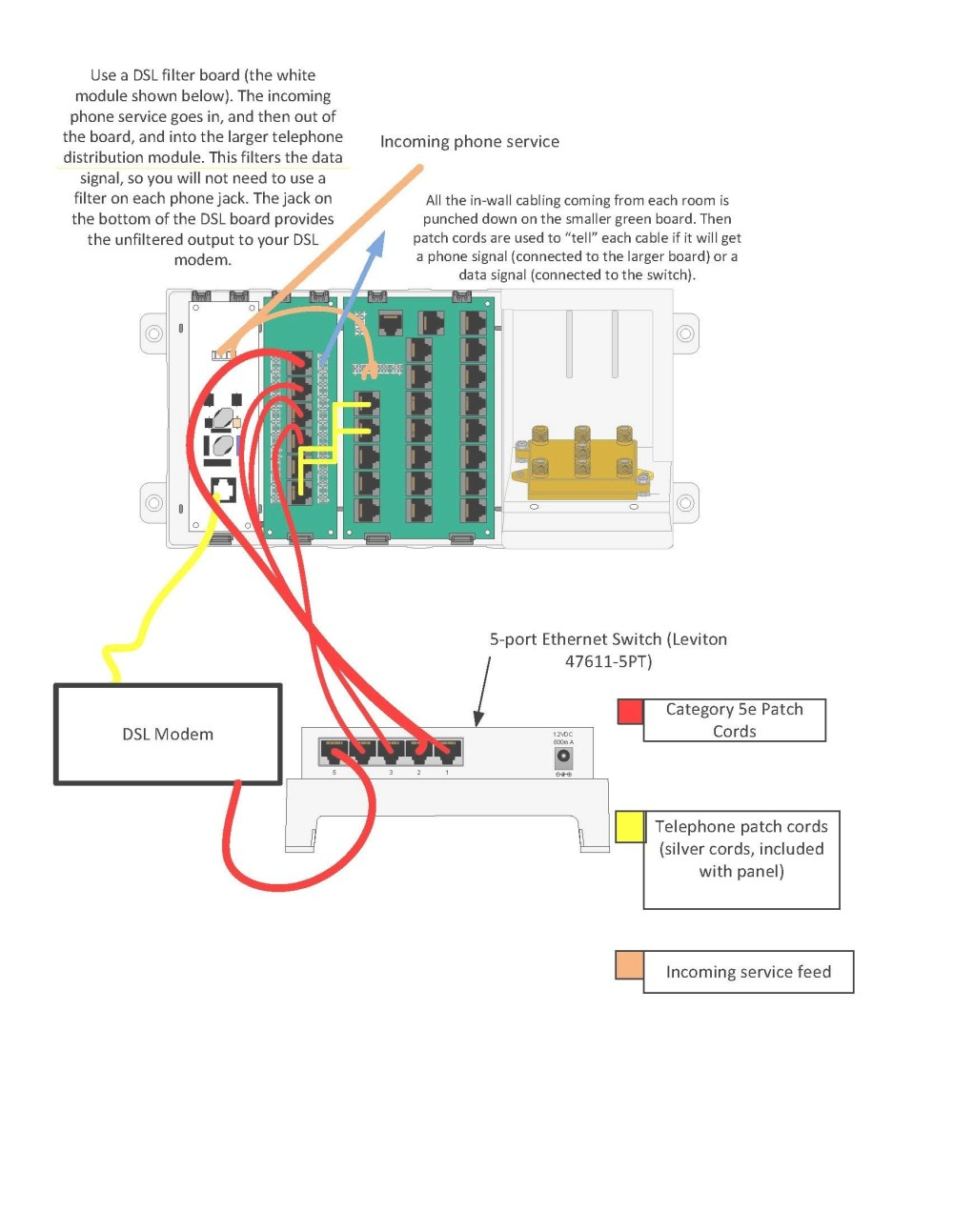 medium resolution of centurylink dsl wiring diagram adsl home wiring diagram valid home phone wiring for dsl diagram