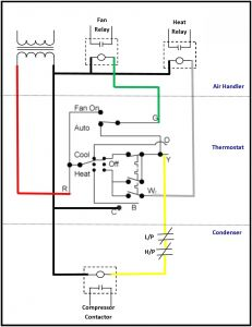 coleman evcon wiring diagram thermostat ve commodore download a ac save air conditioner