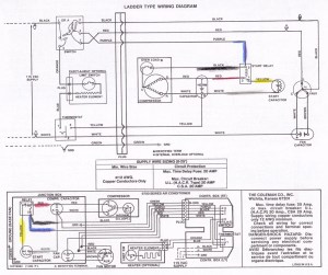 Coleman Rv Air Conditioner Wiring Diagram Collection