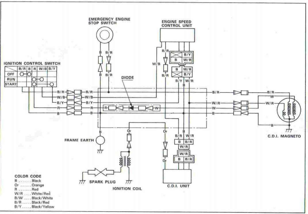 yamaha 125 atv wiring diagram