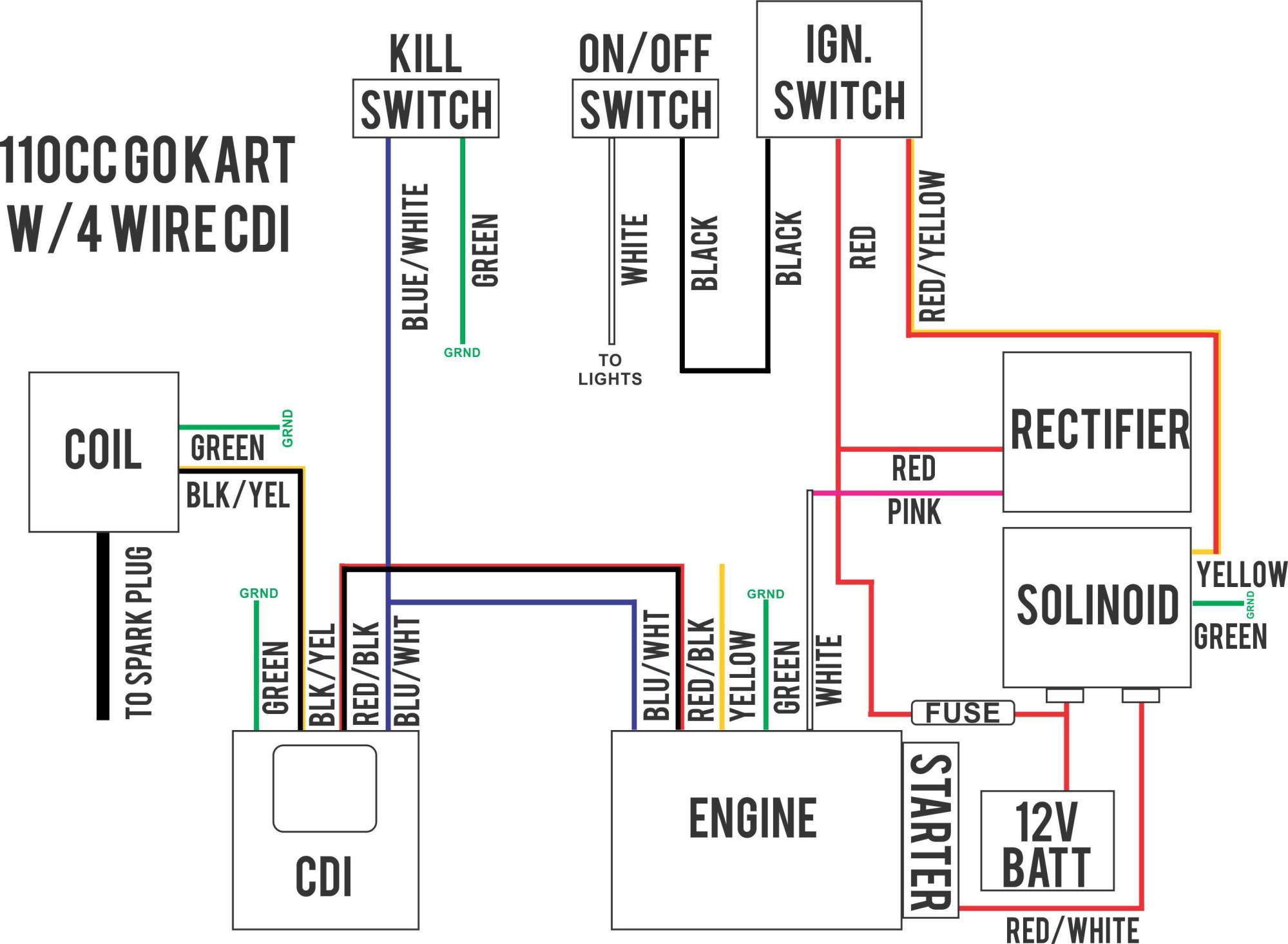 hight resolution of chinese cdi wiring diagram wiring diagram world chinese 5 pin cdi wiring diagram atv cdi wiring