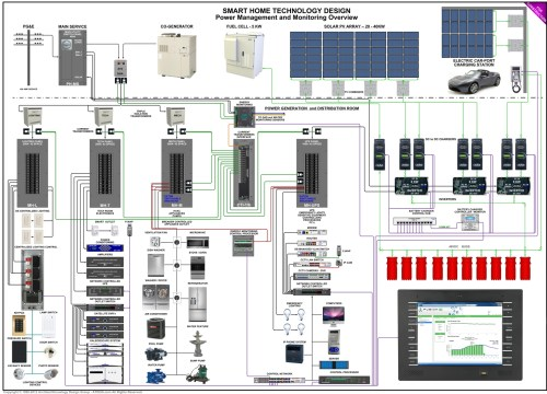 small resolution of crestron lighting control wiring diagram