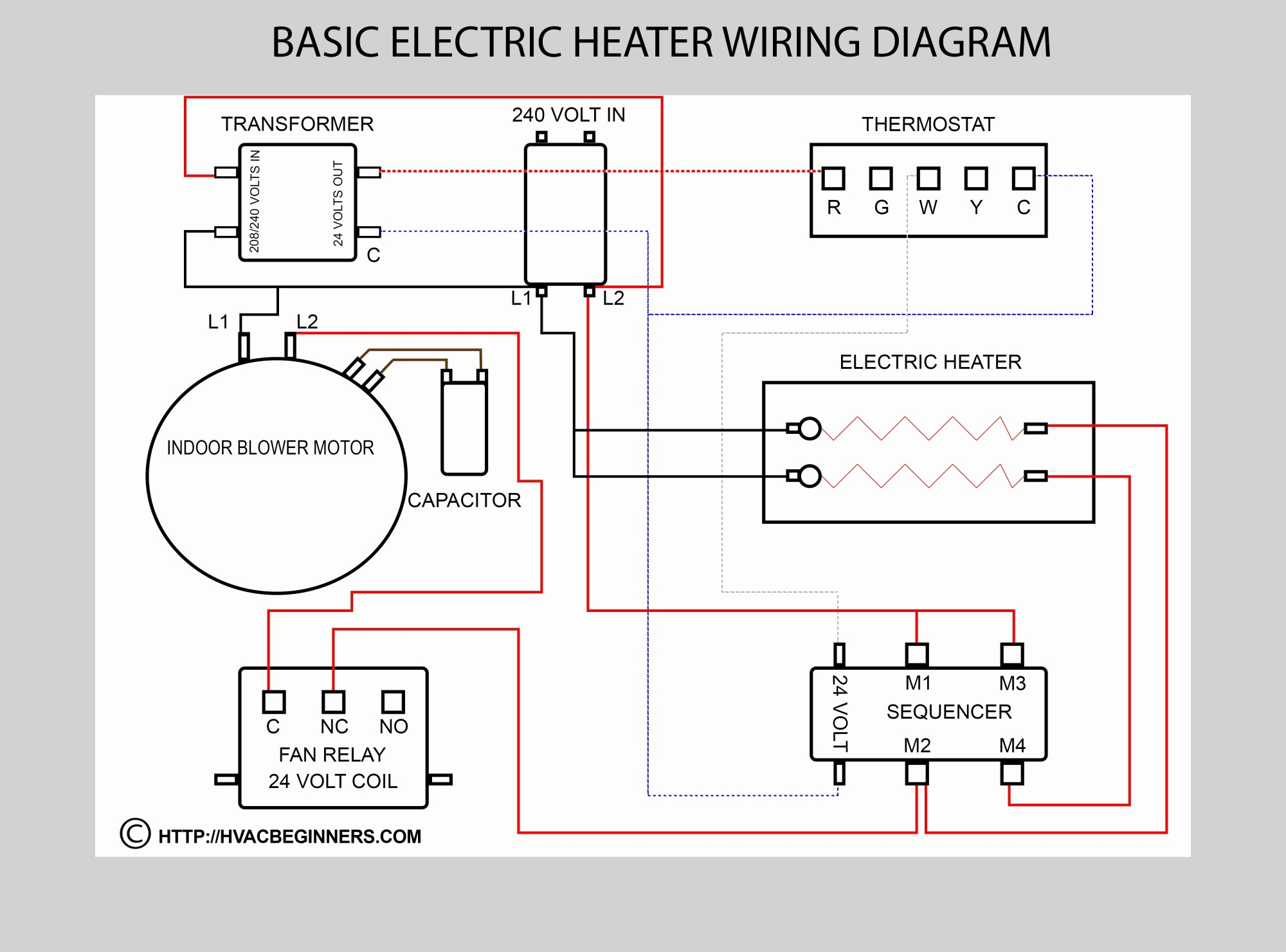 hight resolution of dometic capacitive touch thermostat wiring diagram dometic thermostat wiring diagram awesome dometic thermostat wiring dometic
