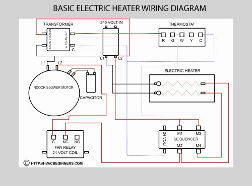 small resolution of dometic capacitive touch thermostat wiring diagram dometic thermostat wiring diagram awesome dometic thermostat wiring dometic