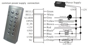 Door Access Control System Wiring Diagram Collection