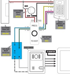 door access control system wiring diagram door access control system wiring diagram lovely excellent inter [ 800 x 987 Pixel ]