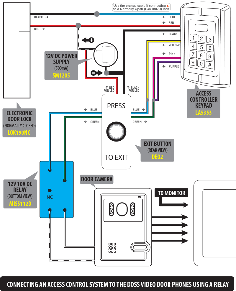hight resolution of door access control system wiring diagram pdf door access control system wiring diagram lovely excellent