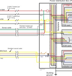 electrical panel board wiring diagram pdf autocad electrical wiring diagram pdf refrence wiring schematic symbols [ 3071 x 1330 Pixel ]