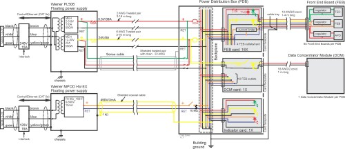 small resolution of delta 3 phase panelboard wiring diagram