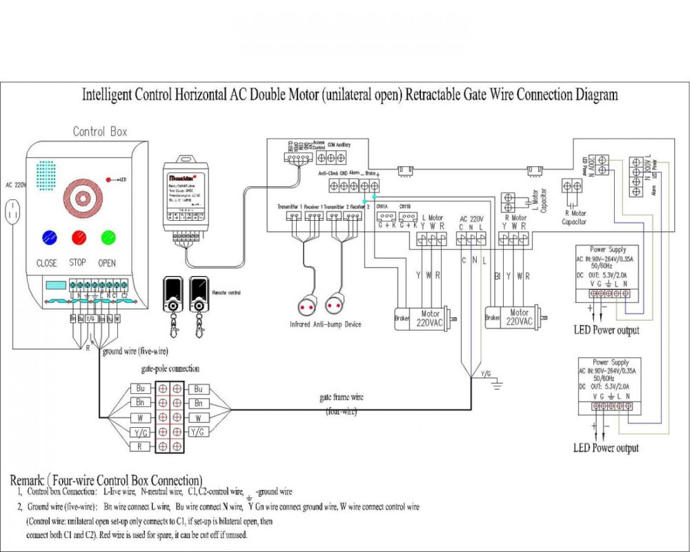 medium resolution of electrical panel board wiring diagram pdf gallery home electrical panel wiring electrical panel board wiring diagram