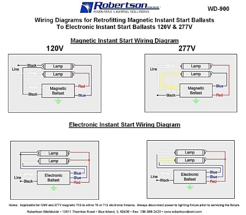 small resolution of electronic ballast wiring diagram collection electronic lock wiring diagram electronic ballast wiring diagram