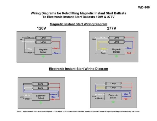 small resolution of electronic ballast wiring diagram collection electrical ballast wiring ge t12 ballast wiring diagram
