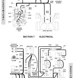 jlg 20am wiring diagram wiring diagram basic jlg 2630es wiring diagram [ 1021 x 2640 Pixel ]