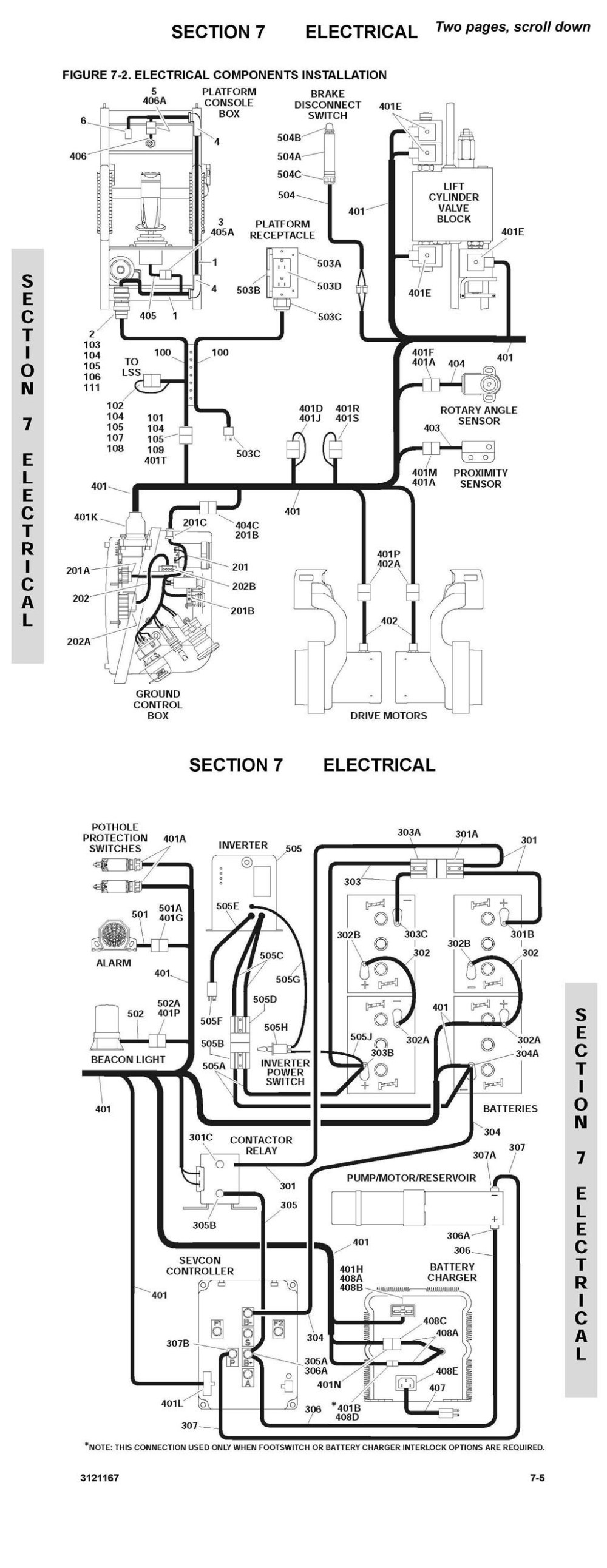 medium resolution of jlg 20am wiring diagram wiring diagram basic jlg 2630es wiring diagram
