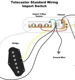 fender telecaster 3 way switch wiring diagram gallery on strat guitar dimensions fender five way  [ 1157 x 812 Pixel ]
