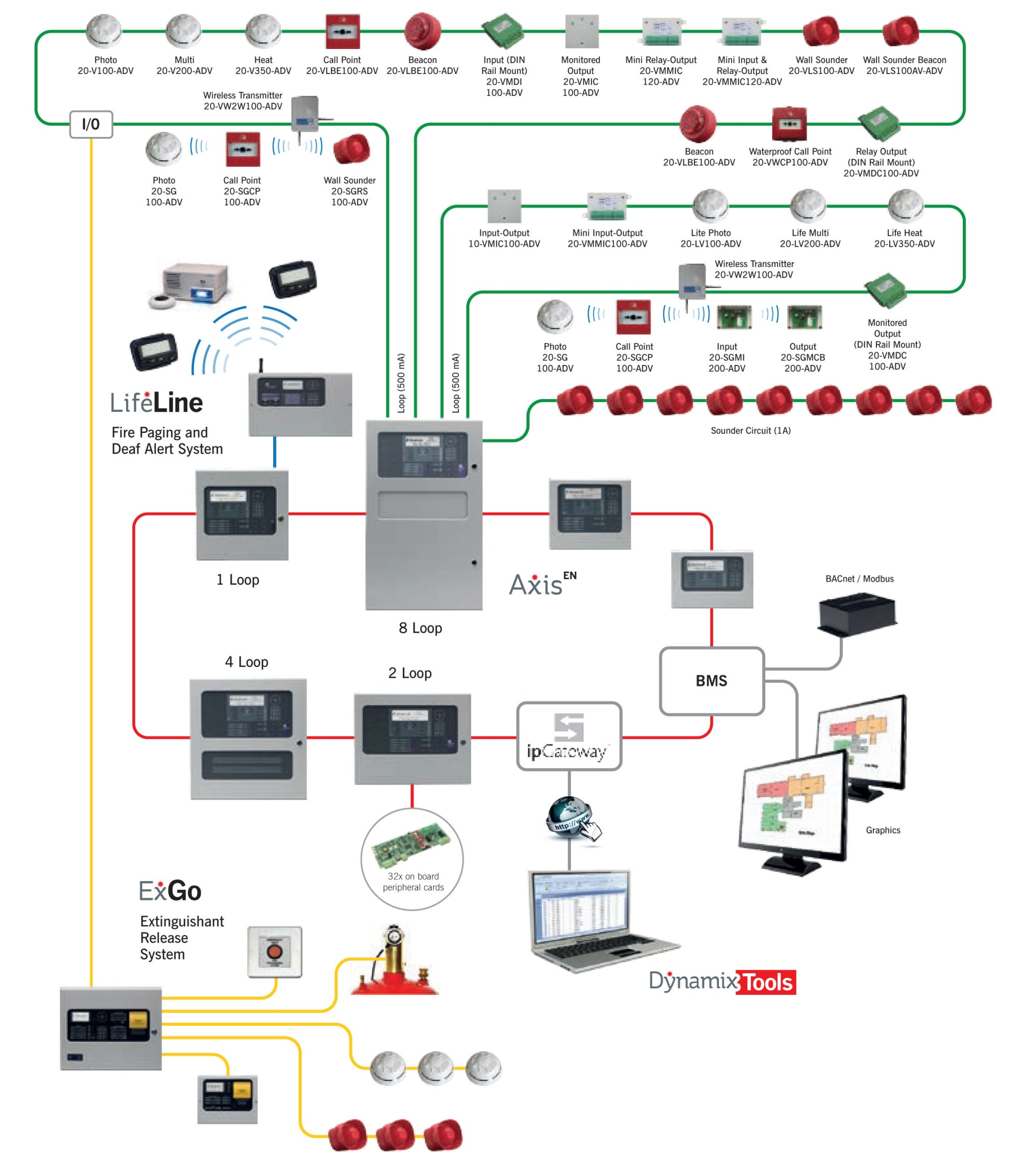 hight resolution of fire alarm wiring diagram addressable ademco alarm wiring diagram refrence fire alarm addressable system wiring
