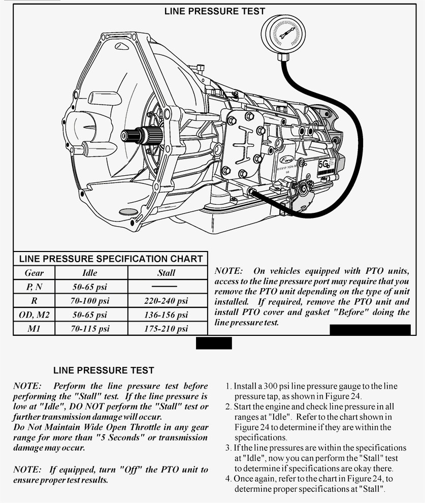 [DIAGRAM] 30 40le Transmission Wiring Diagram FULL Version