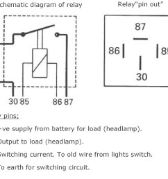 ford 9n 12 volt conversion wiring diagram ford 8n 12v wiring diagram inspirational charming ford [ 1680 x 1237 Pixel ]