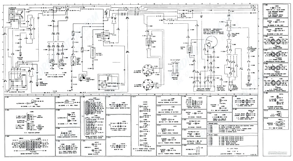 medium resolution of 2004 ford f750 fuse box diagram wiring diagram review2004 ford f750 fuse box diagram wiring diagram