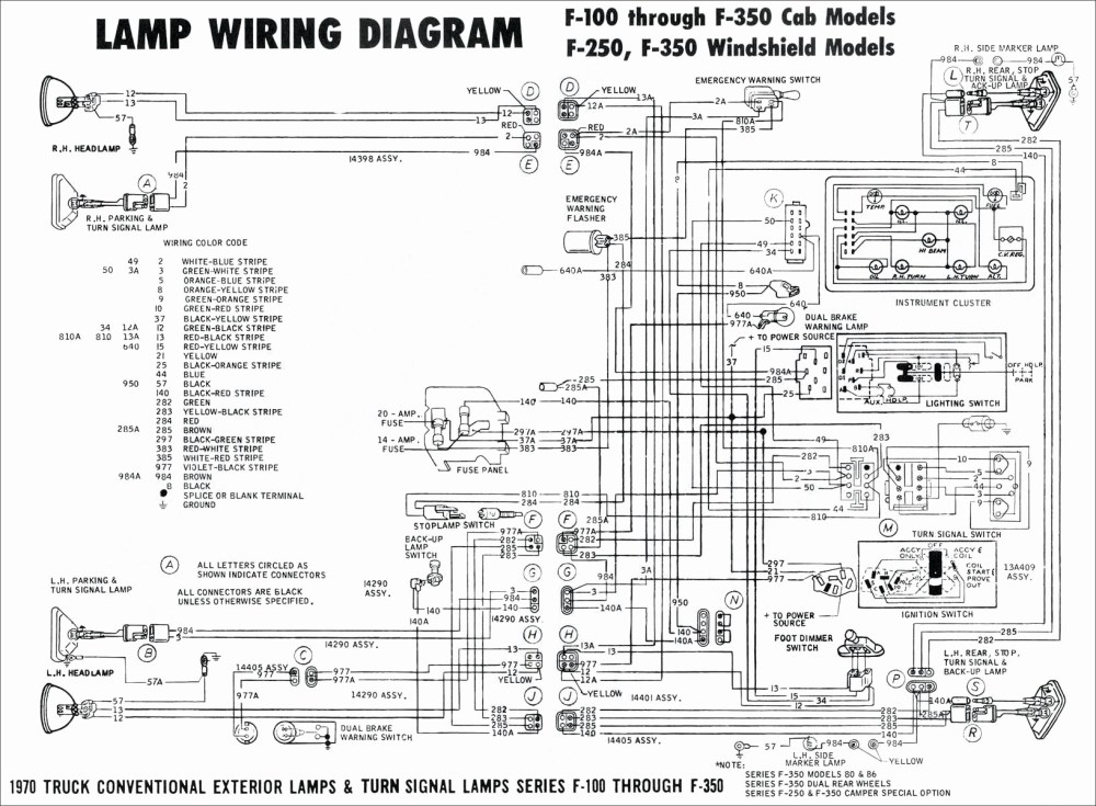 medium resolution of f150 headlight wiring diagram images gallery