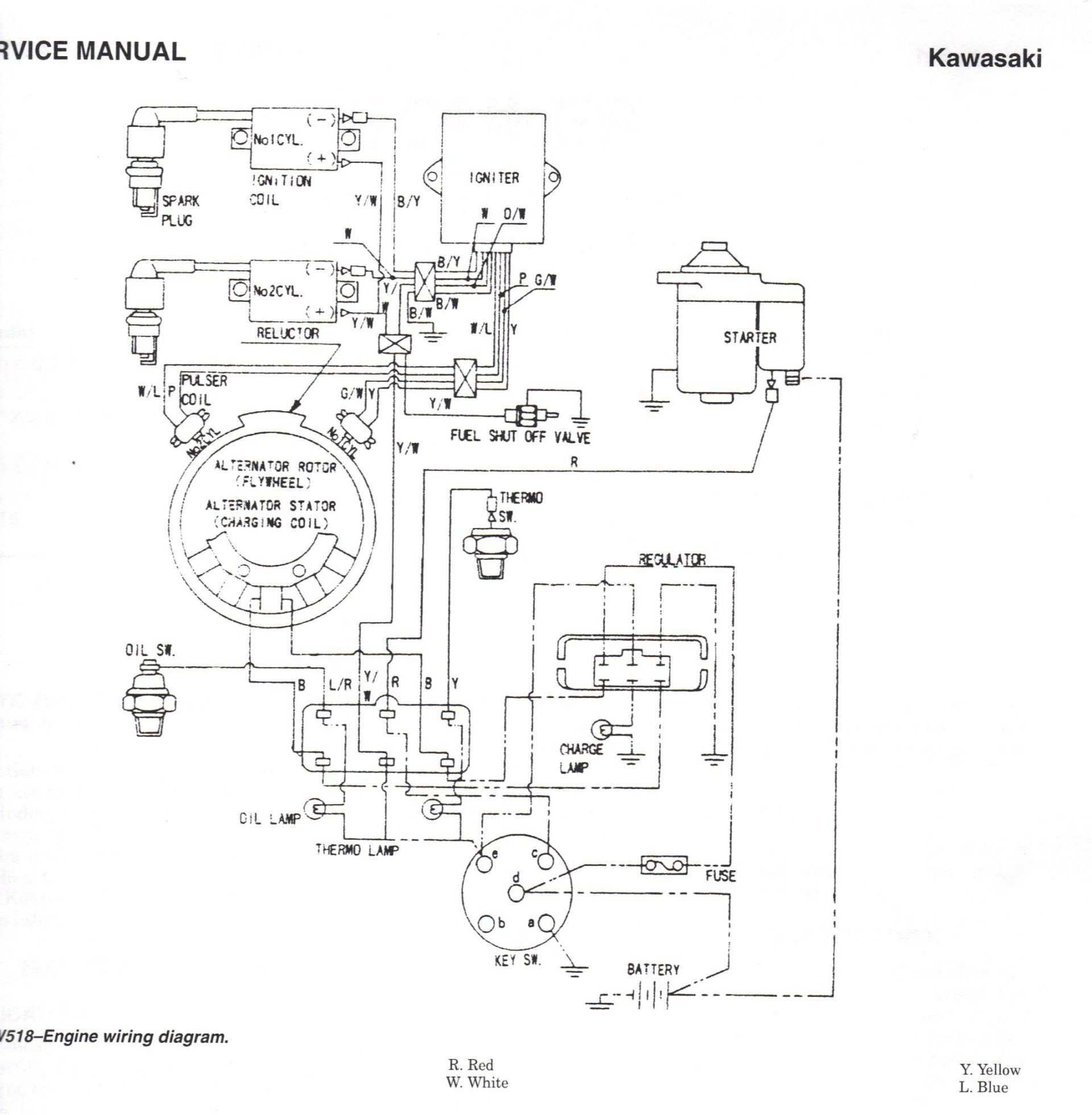 Ford Tractor Ignition Switch Wiring Diagram Gallery